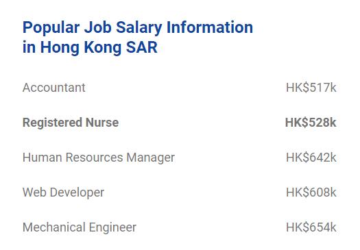 在香港当护士
